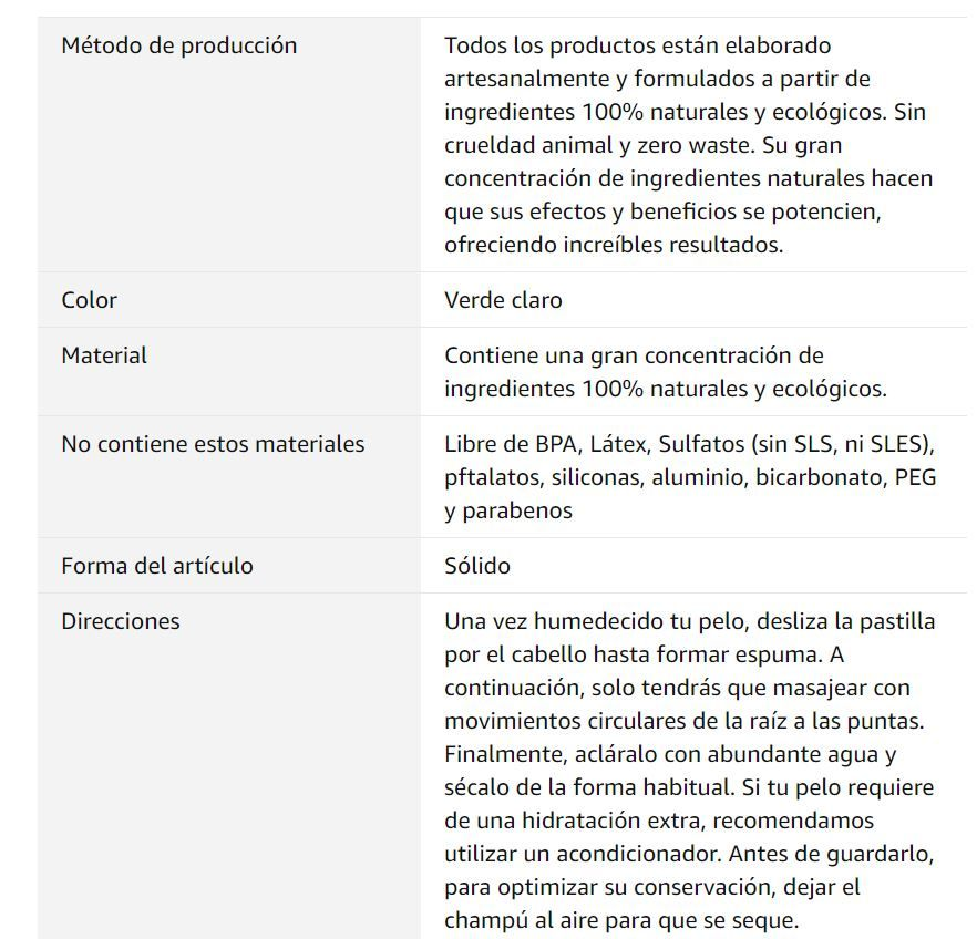 Ejemplos de descripciones de producto